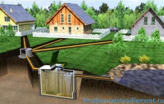 Наружная канализация в частном секторе